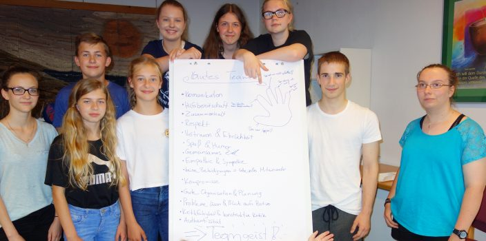 """Grund- und Aufbaukurs """"Startup"""""""